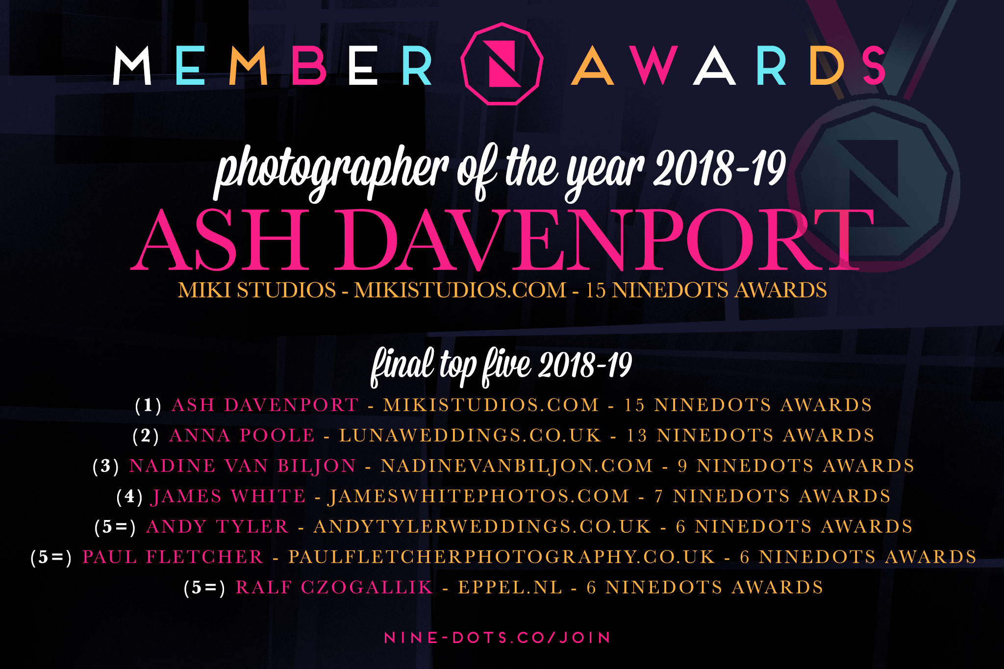 NineDots Wedding Photographer of the Year 2018-19
